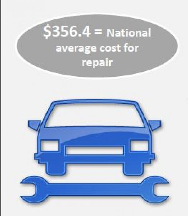 INFOGRAPHIC: Auto Care Industry Stats