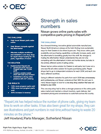 Strength in Sales Numbers